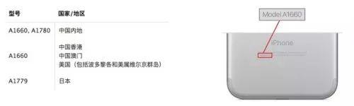 阿里回怼刘强东:缴五险一金是义务不是功劳;阿里年薪40万招老人初选者亮相;苹果或停止生产iPhone X 早报